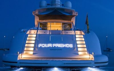HOW TO PLAN A YACHT TRIP